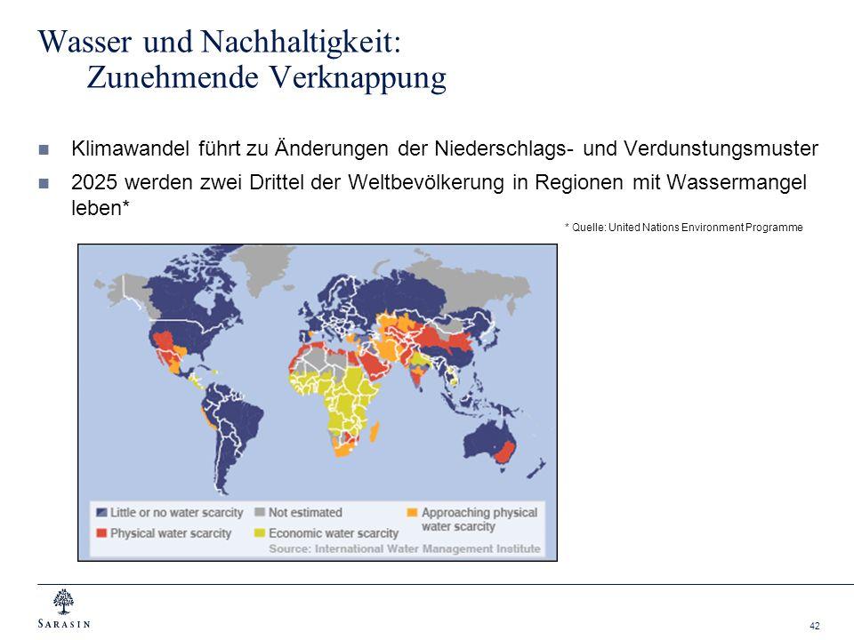 Wasser und Nachhaltigkeit: Zunehmende Verknappung