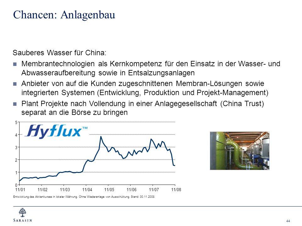Chancen: Anlagenbau Sauberes Wasser für China: