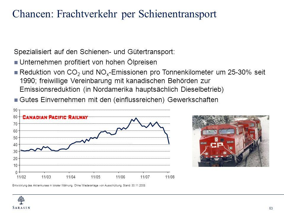 Chancen: Frachtverkehr per Schienentransport