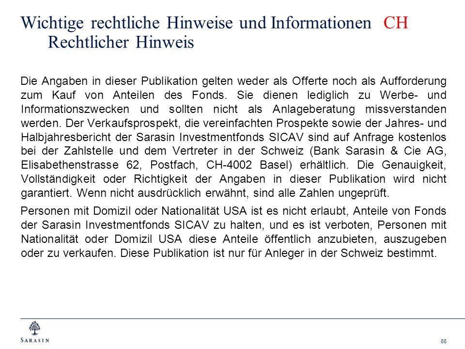 Wichtige rechtliche Hinweise und Informationen CH Rechtlicher Hinweis