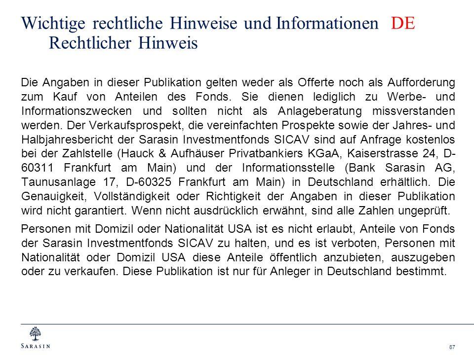 Wichtige rechtliche Hinweise und Informationen DE Rechtlicher Hinweis