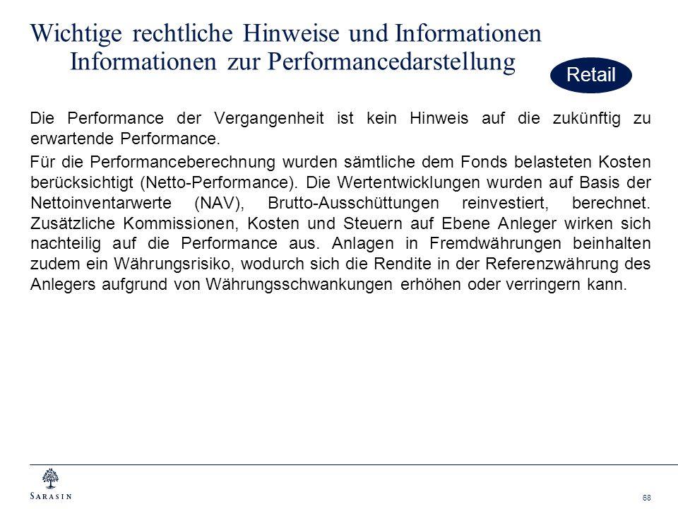 Wichtige rechtliche Hinweise und Informationen Informationen zur Performancedarstellung