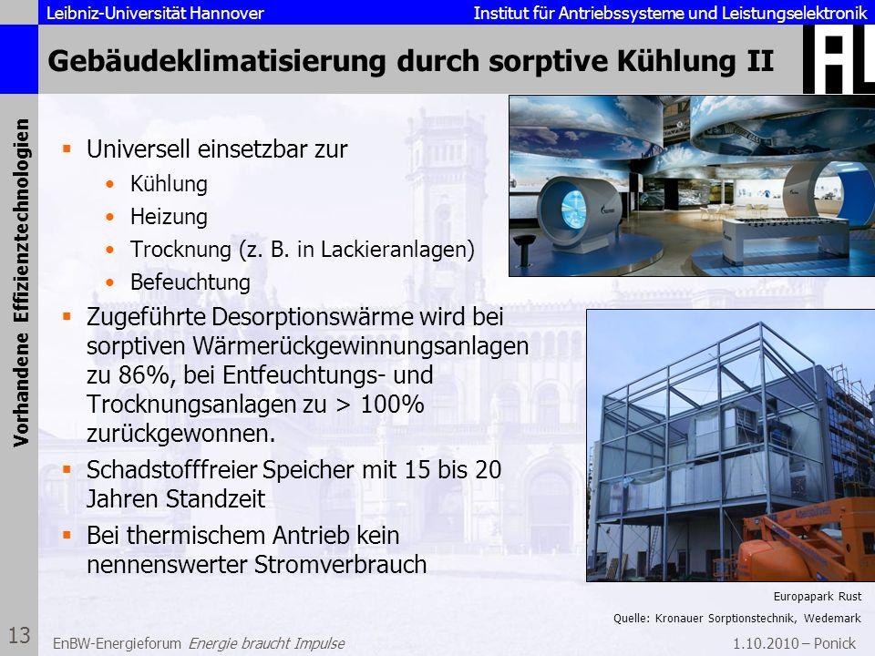 Gebäudeklimatisierung durch sorptive Kühlung II