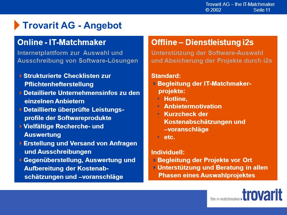 Trovarit AG - Angebot Online - IT-Matchmaker