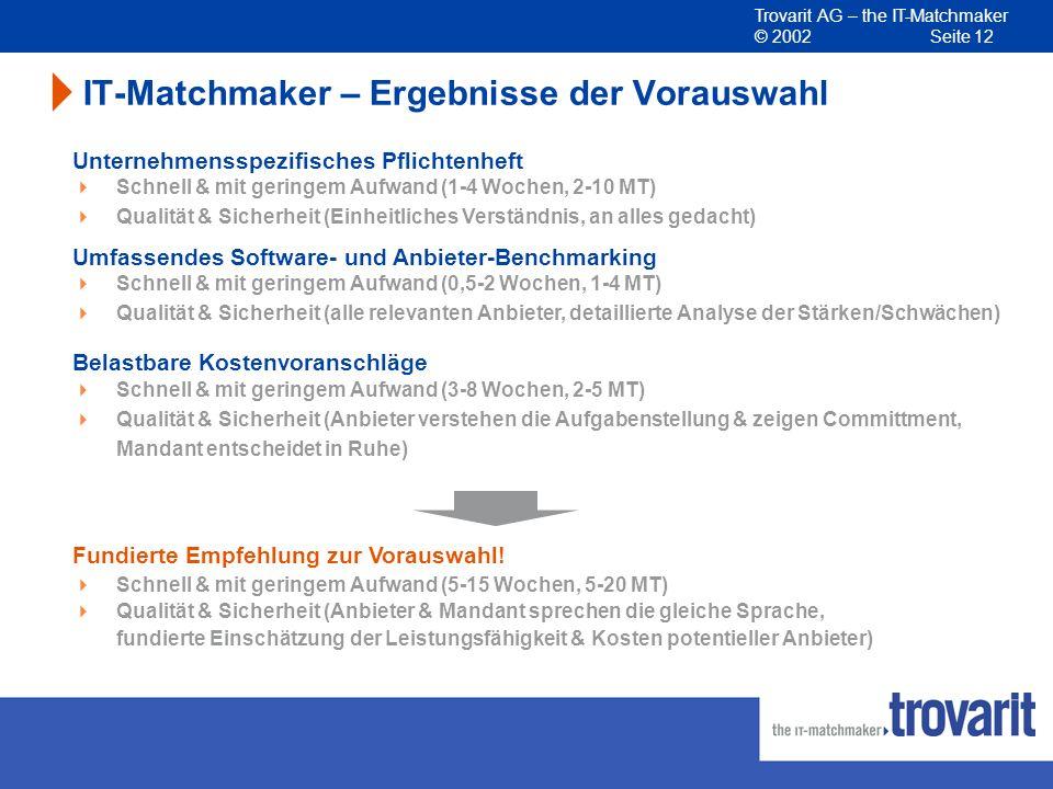 IT-Matchmaker – Ergebnisse der Vorauswahl