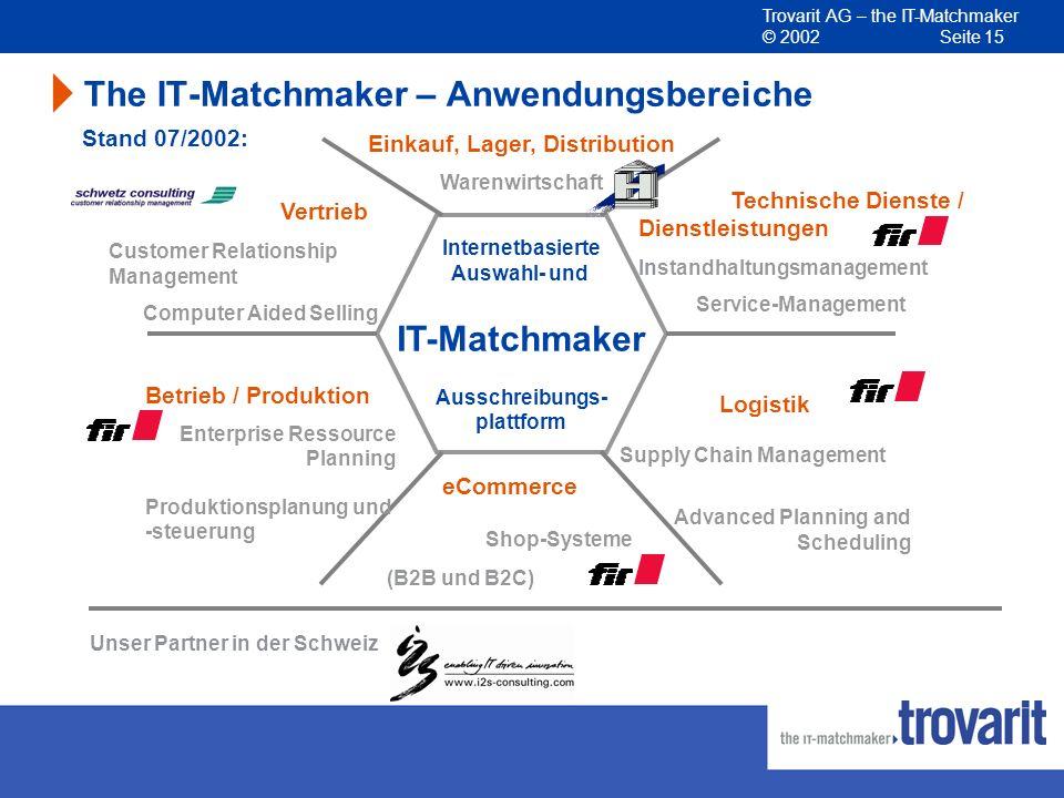 The IT-Matchmaker – Anwendungsbereiche