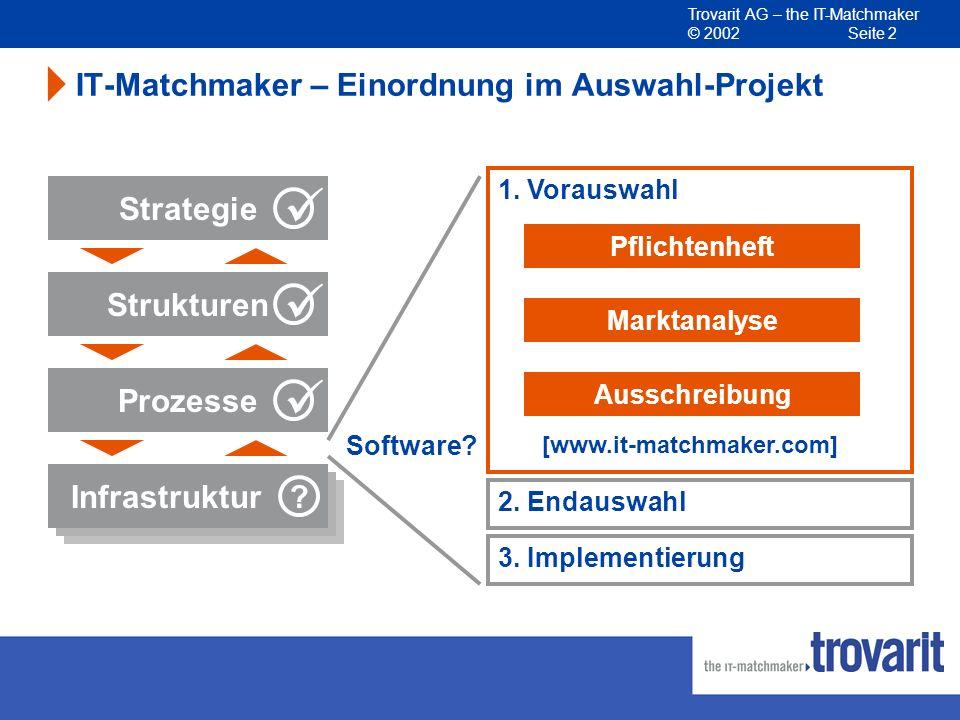 IT-Matchmaker – Einordnung im Auswahl-Projekt