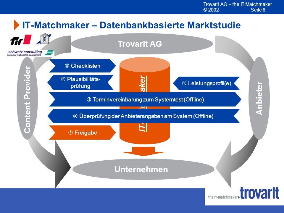 IT-Matchmaker – Datenbankbasierte Marktstudie