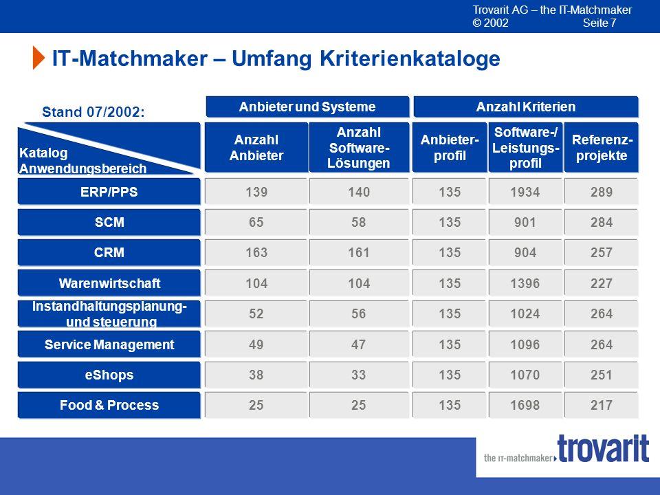 IT-Matchmaker – Umfang Kriterienkataloge