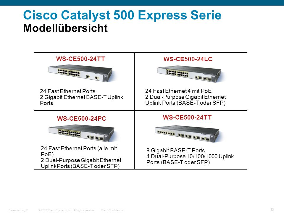 Cisco Catalyst 500 Express Serie Modellübersicht