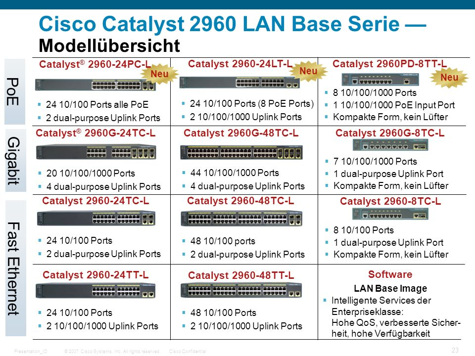 Cisco Catalyst 2960 LAN Base Serie — Modellübersicht