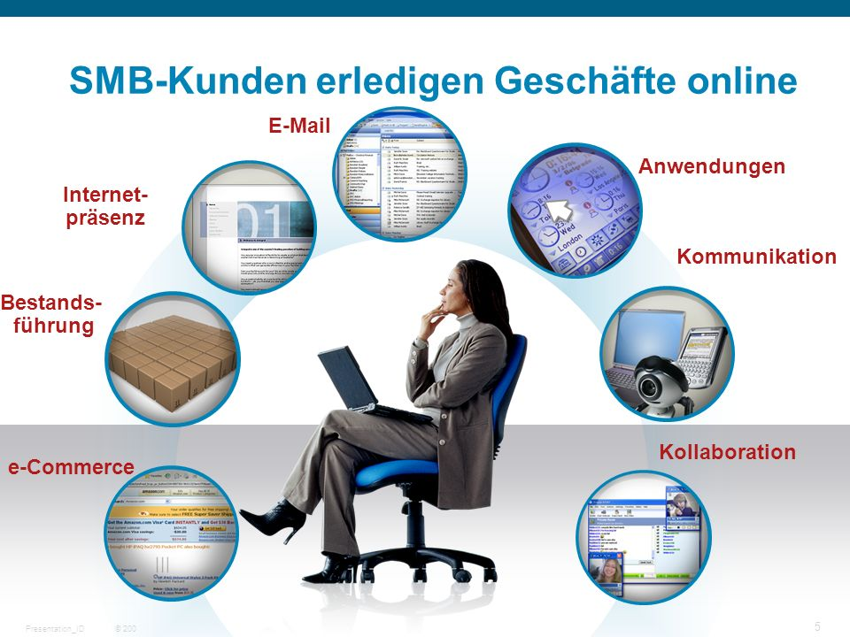 SMB-Kunden erledigen Geschäfte online