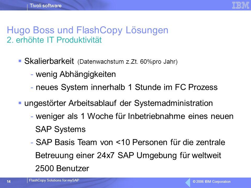 Hugo Boss und FlashCopy Lösungen 2. erhöhte IT Produktivität