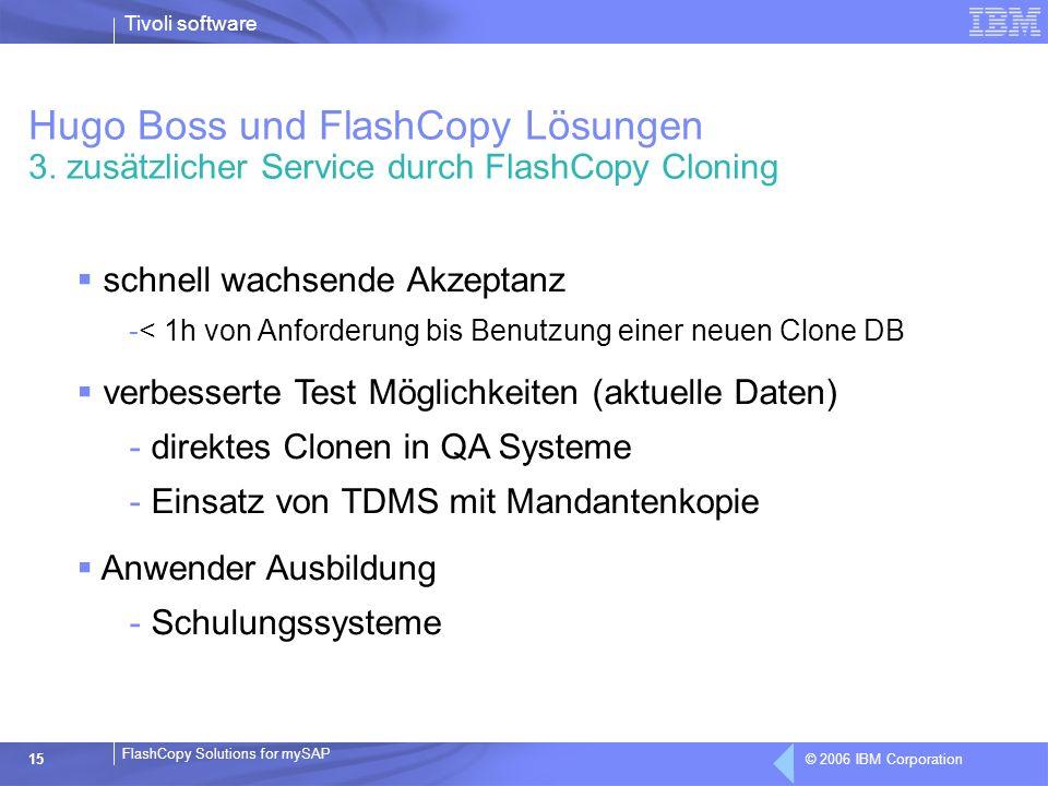 Hugo Boss und FlashCopy Lösungen 3