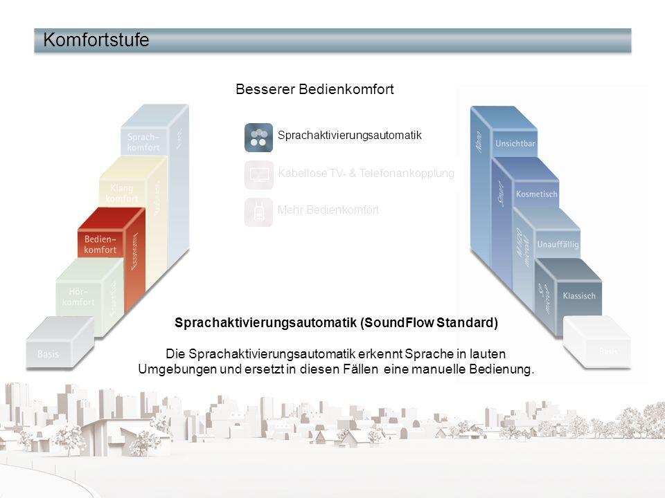 Sprachaktivierungsautomatik (SoundFlow Standard)