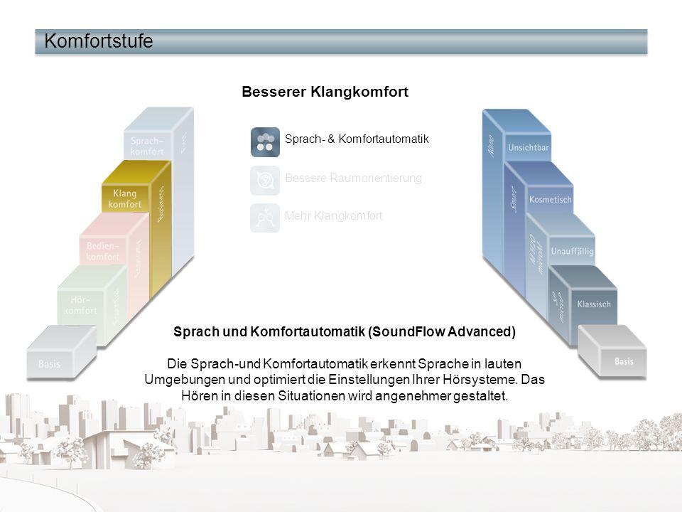 Sprach und Komfortautomatik (SoundFlow Advanced)