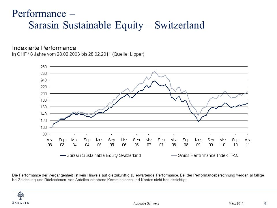 Performance – Sarasin Sustainable Equity – Switzerland
