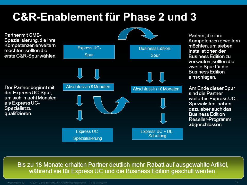 C&R-Enablement für Phase 2 und 3
