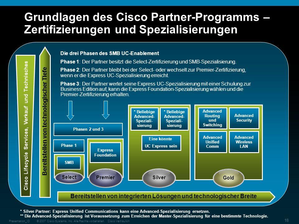 Grundlagen des Cisco Partner-Programms – Zertifizierungen und Spezialisierungen