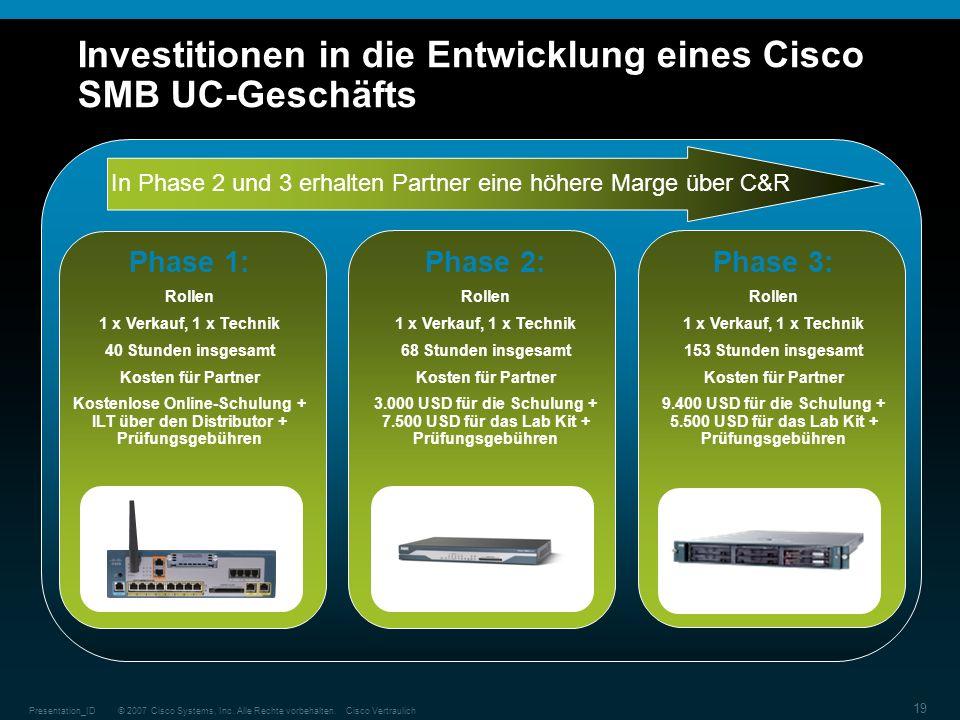 Investitionen in die Entwicklung eines Cisco SMB UC-Geschäfts