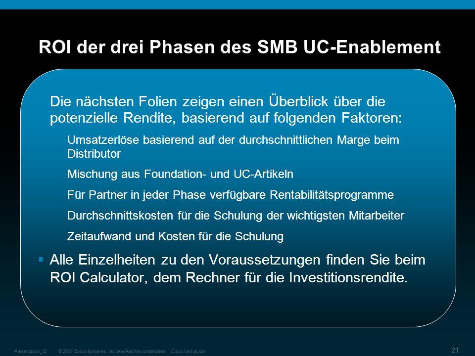ROI der drei Phasen des SMB UC-Enablement