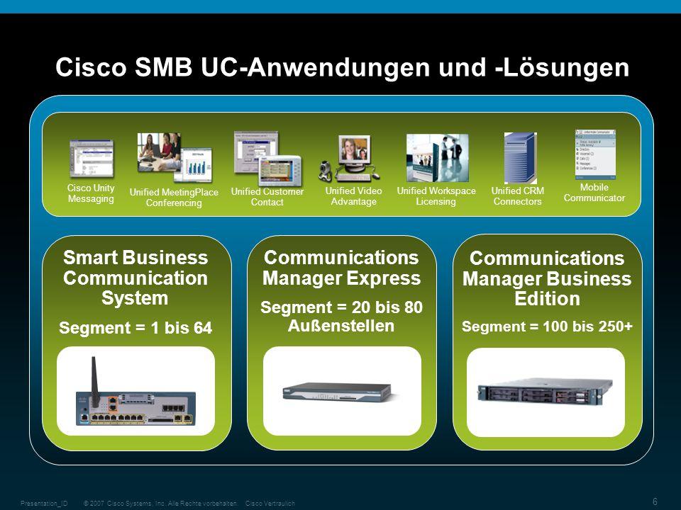 Cisco SMB UC-Anwendungen und -Lösungen