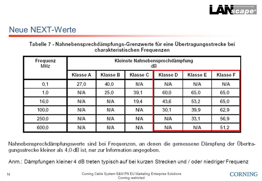 Neue NEXT-Werte Anm.: Dämpfungen kleiner 4 dB treten typisch auf bei kurzen Strecken und / oder niedriger Frequenz.