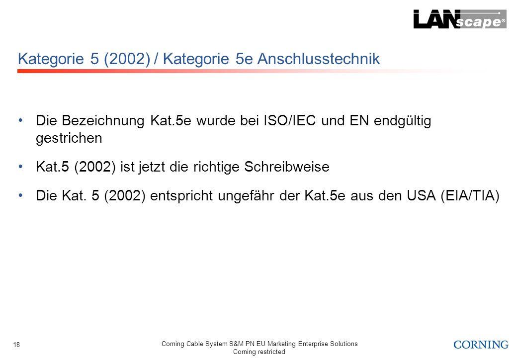 Kategorie 5 (2002) / Kategorie 5e Anschlusstechnik