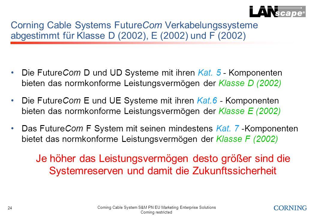 Corning Cable Systems FutureCom Verkabelungssysteme abgestimmt für Klasse D (2002), E (2002) und F (2002)