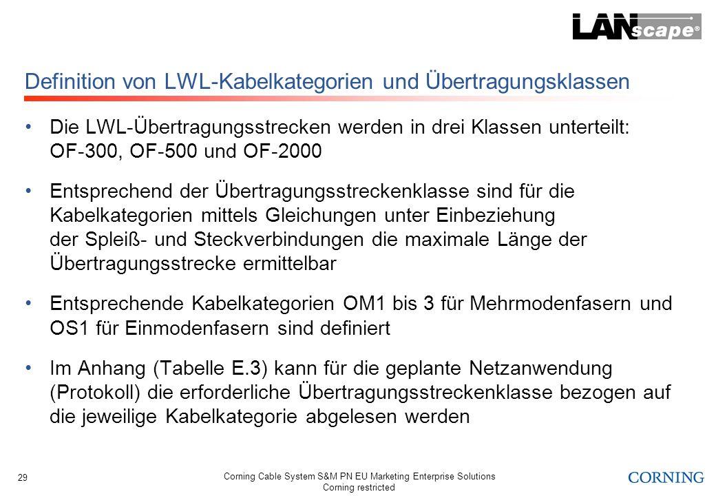 Definition von LWL-Kabelkategorien und Übertragungsklassen