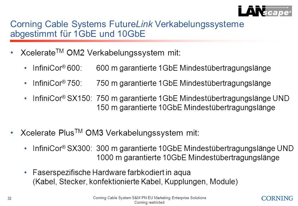 Corning Cable Systems FutureLink Verkabelungssysteme abgestimmt für 1GbE und 10GbE
