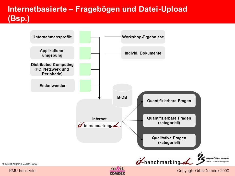 Internetbasierte – Fragebögen und Datei-Upload (Bsp.)