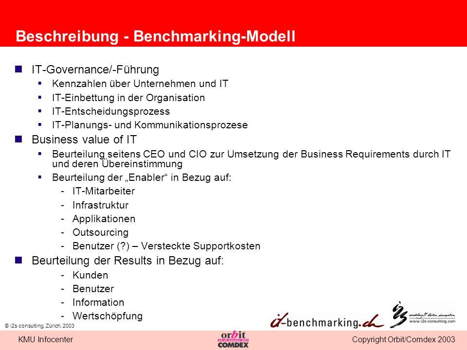 Beschreibung - Benchmarking-Modell