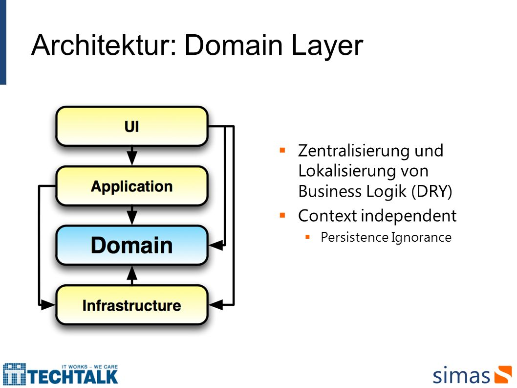Architektur: Domain Layer
