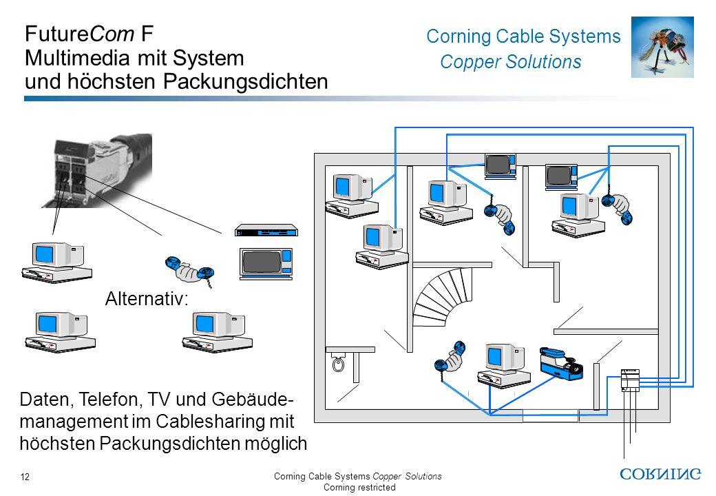 FutureCom F Multimedia mit System und höchsten Packungsdichten