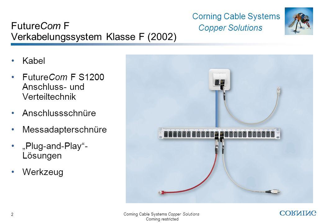 FutureCom F Verkabelungssystem Klasse F (2002)