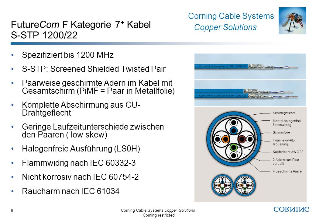 FutureCom F Kategorie 7+ Kabel S-STP 1200/22