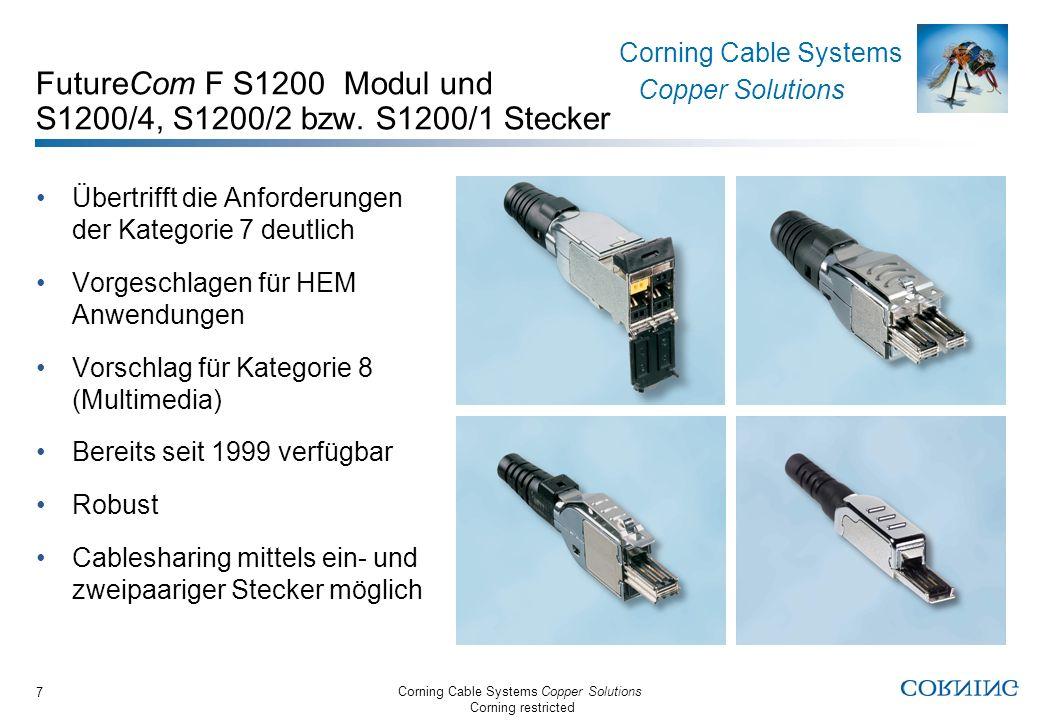 FutureCom F S1200 Modul und S1200/4, S1200/2 bzw. S1200/1 Stecker