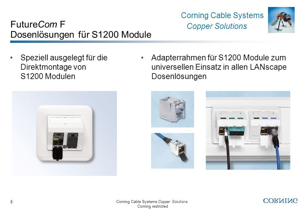 FutureCom F Dosenlösungen für S1200 Module