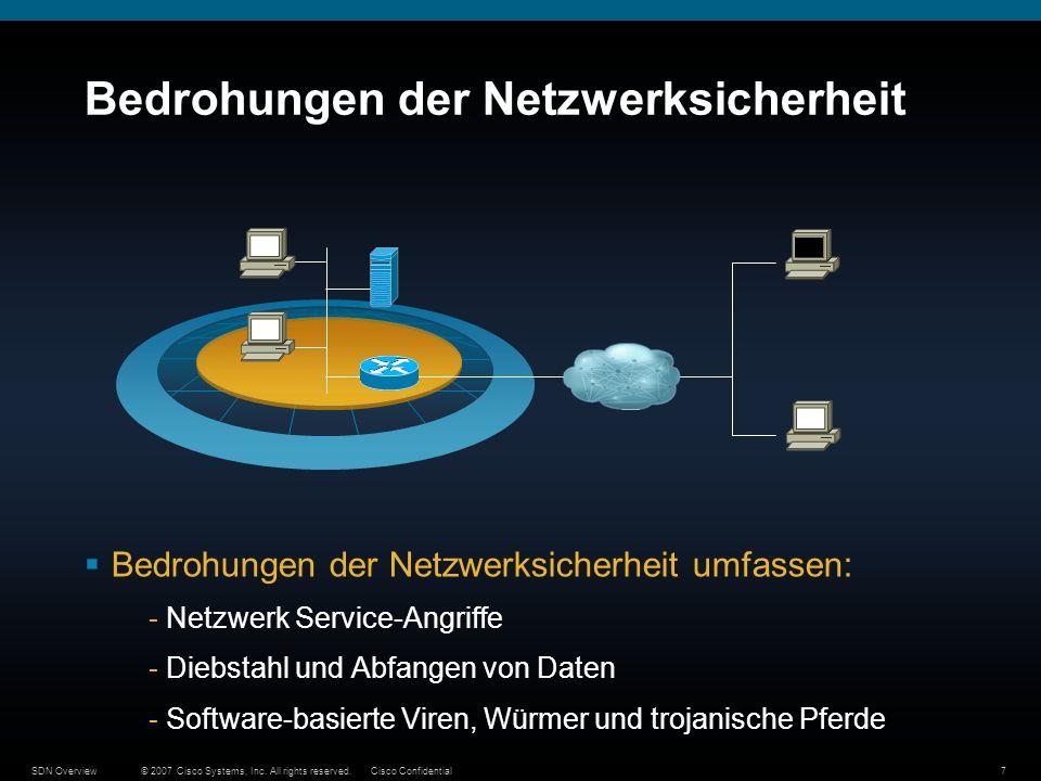 Bedrohungen der Netzwerksicherheit