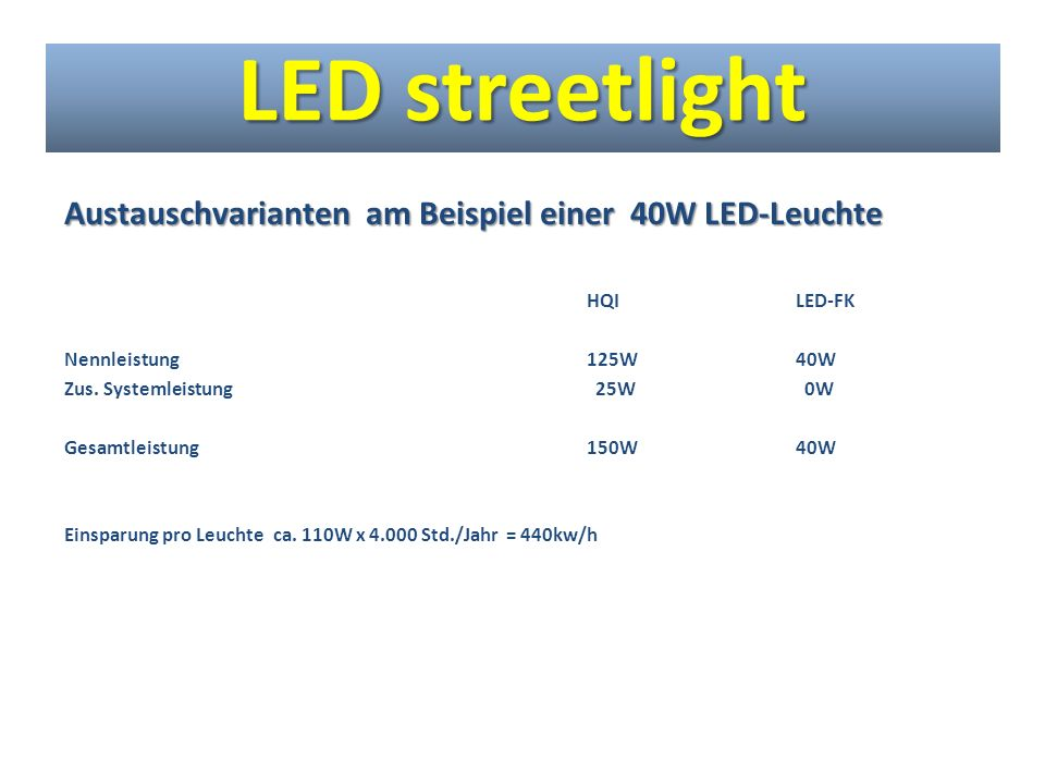 LED streetlight Austauschvarianten am Beispiel einer 40W LED-Leuchte