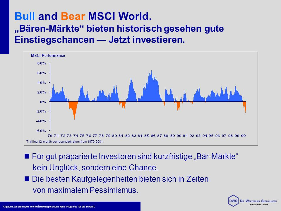 Bull and Bear MSCI World