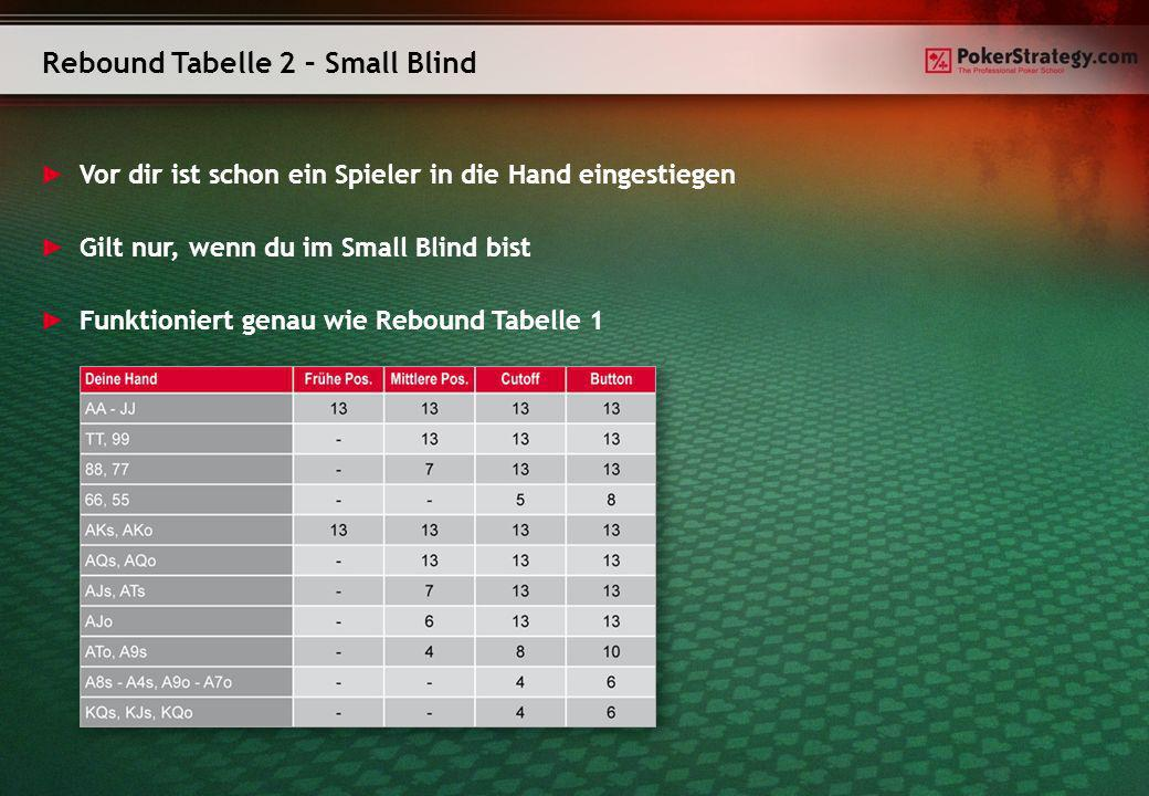 Rebound Tabelle 2 – Small Blind