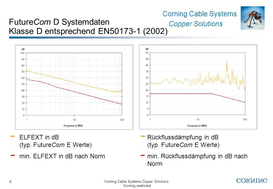 FutureCom D Systemdaten Klasse D entsprechend EN50173-1 (2002)