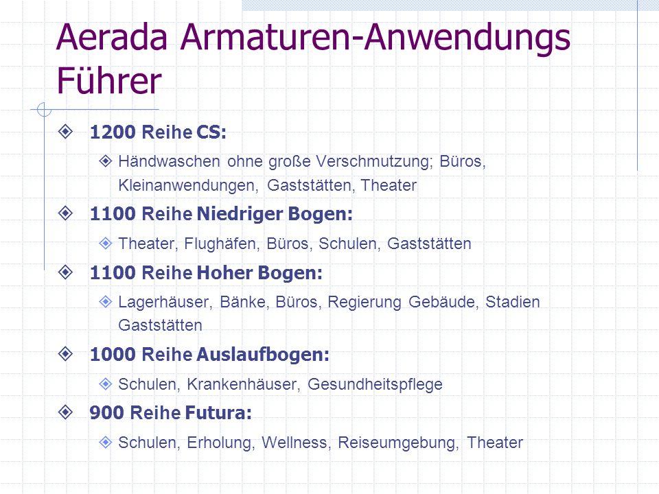 Aerada Armaturen-Anwendungs Führer