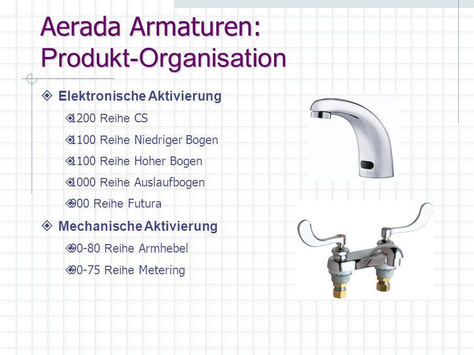 Aerada Armaturen: Produkt-Organisation