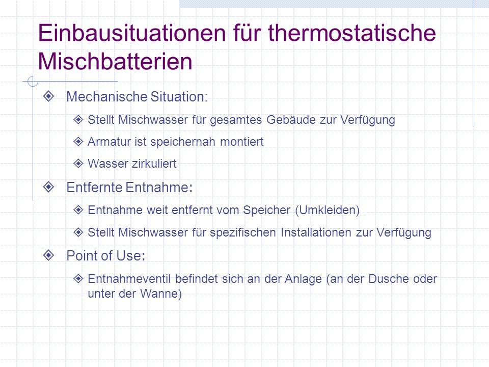 Einbausituationen für thermostatische Mischbatterien