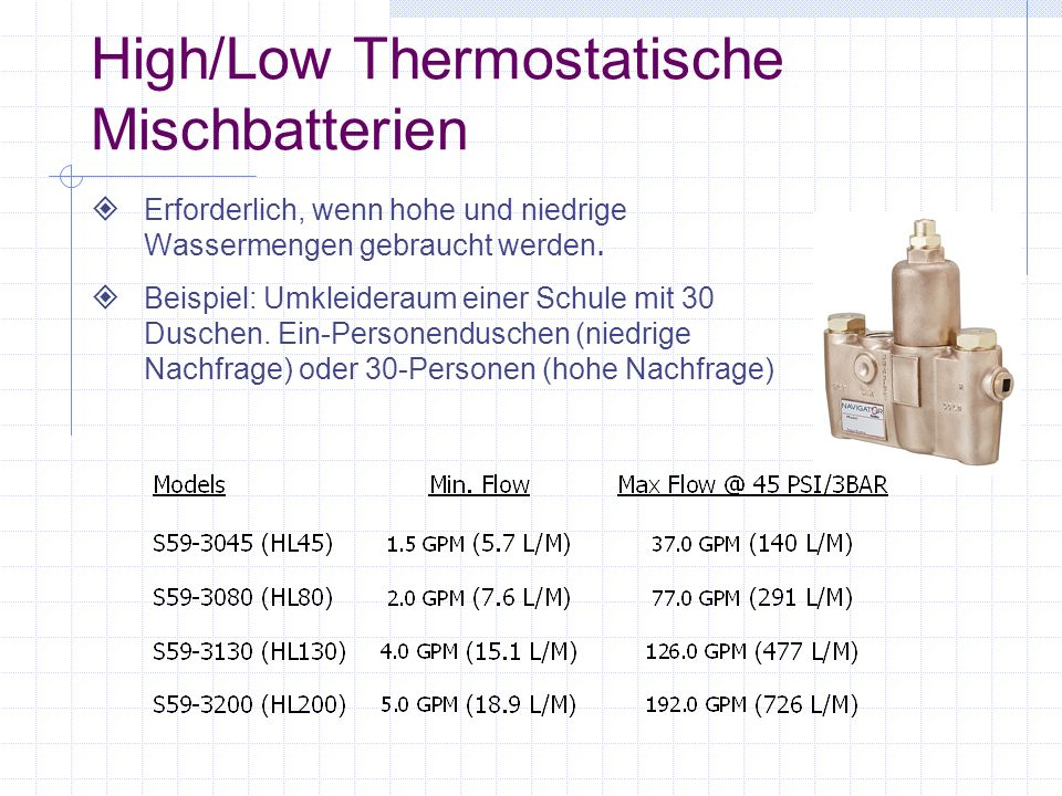 High/Low Thermostatische Mischbatterien