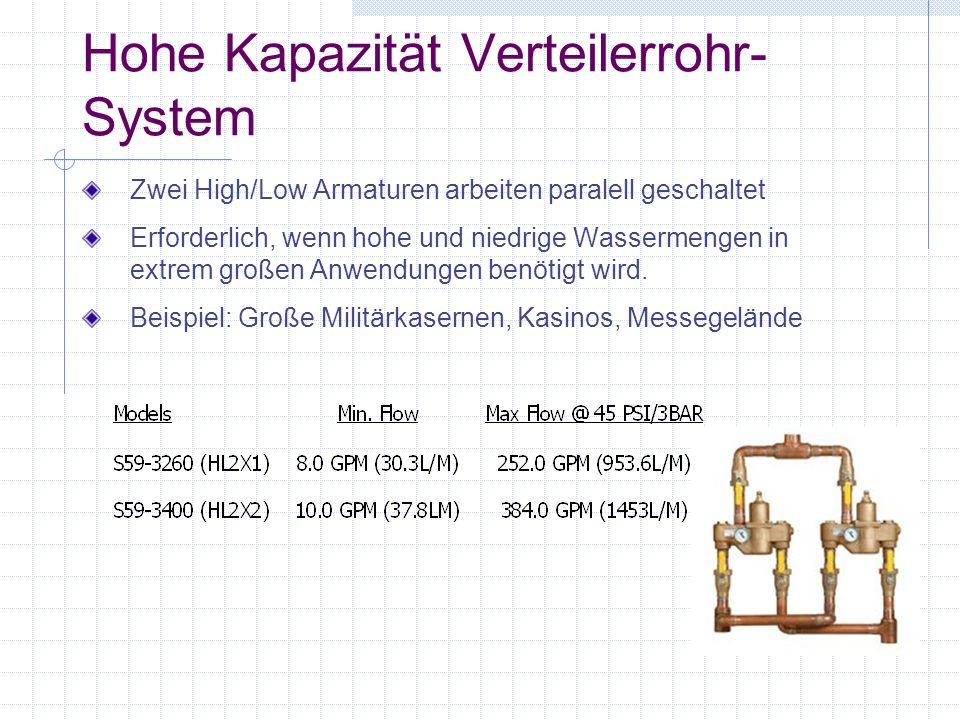 Hohe Kapazität Verteilerrohr-System