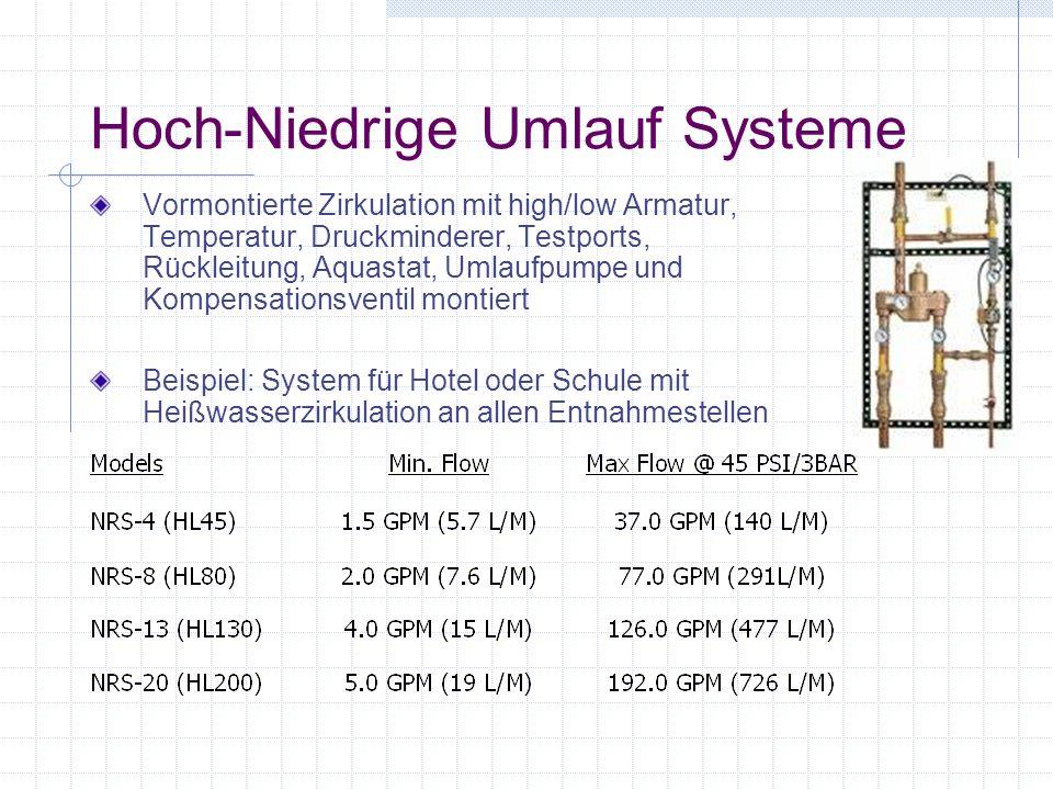 Hoch-Niedrige Umlauf Systeme